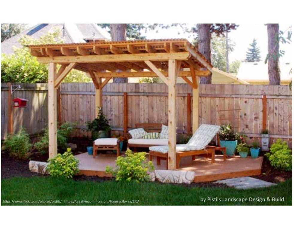 Simple Projects That Add Fun To The Backyard Make It A Garden